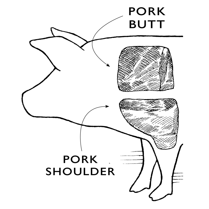 Cook's Illustrated Pork shoulder and butt photo