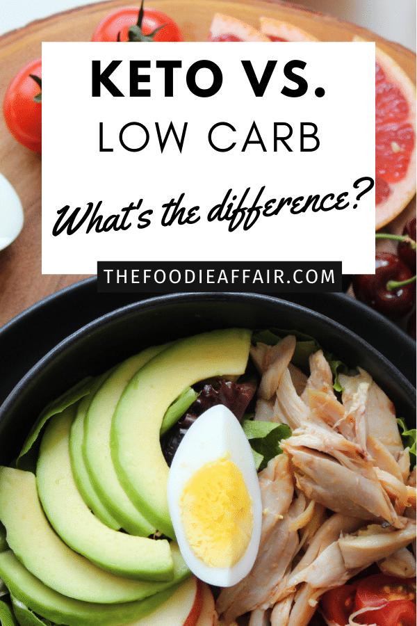 Keto vs. low carb with plate of avocado and egg