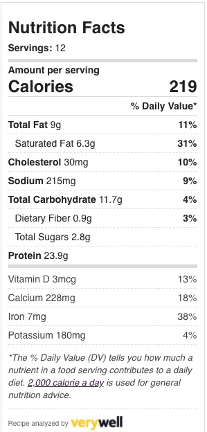 Macronutrient nutrition label for pumpkin protein muffins.