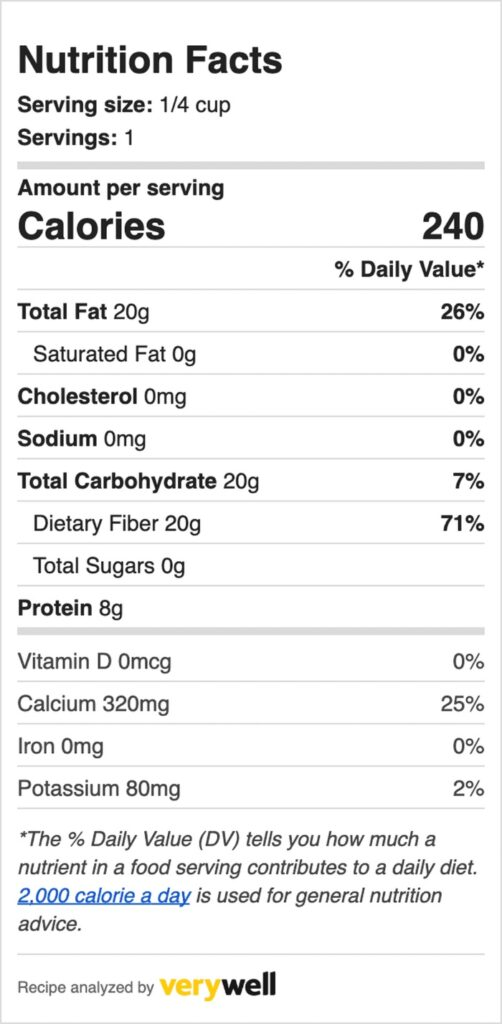 Nutritional information for chia seeds.